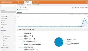 Analytics 2012/01/23